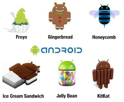 Android Version History (Part II)